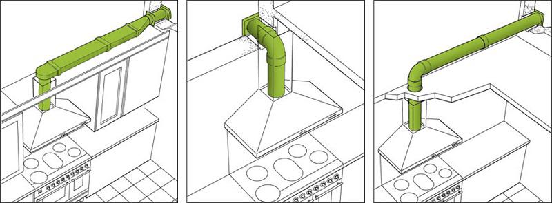 Khám phá về cấu tạo máy hút mùi công nghiệp và nguyên lý hoạt động